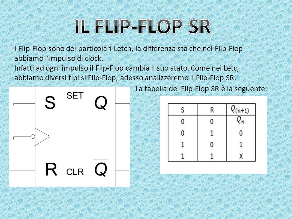 I Flip-Flop sono dei particolari Letch, la differenza stà che nel Flip-Flop abbiamo limpulso di clock. Infatti ad ogni impulso il Flip-Flop cambia il