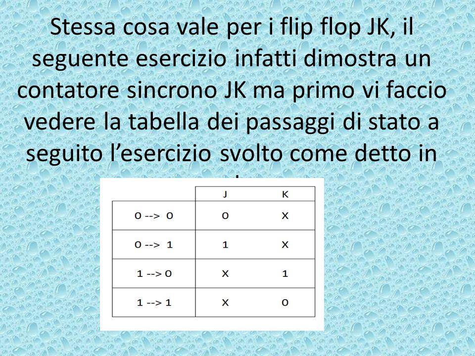 Stessa cosa vale per i flip flop JK, il seguente esercizio infatti dimostra un contatore sincrono JK ma primo vi faccio vedere la tabella dei passaggi