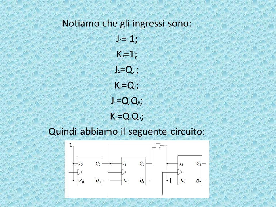 Notiamo che gli ingressi sono: J 0 = 1; K 0 =1; J 1 =Q 0 ; K 1 =Q 0 ; J 2 =Q 1 Q 0 ; K 2 =Q 1 Q 0 ; Quindi abbiamo il seguente circuito: