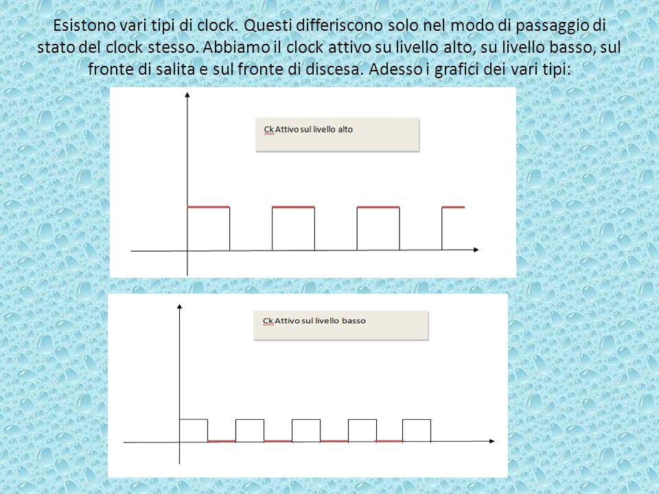 Questi grafici sono universali per tutti i tipi di Flip-Flop.