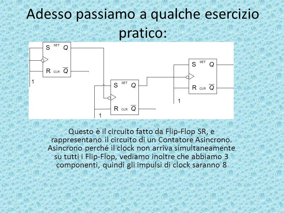 Adesso passiamo a qualche esercizio pratico: Questo è il circuito fatto da Flip-Flop SR, e rappresentano il circuito di un Contatore Asincrono. Asincr