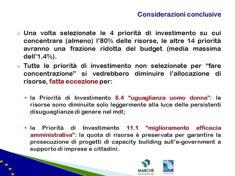 Una volta selezionate le 4 priorità di investimento su cui concentrare (almeno) l80% delle risorse, le altre 14 priorità avranno una frazione ridotta del budget (media massima dell1.4%).