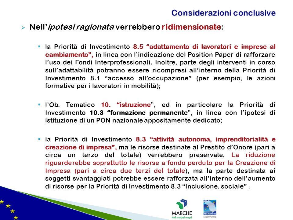 Nellipotesi ragionata verrebbero ridimensionate: la Priorità di Investimento 8.5 adattamento di lavoratori e imprese al cambiamento, in linea con lindicazione del Position Paper di rafforzare luso dei Fondi Interprofessionali.