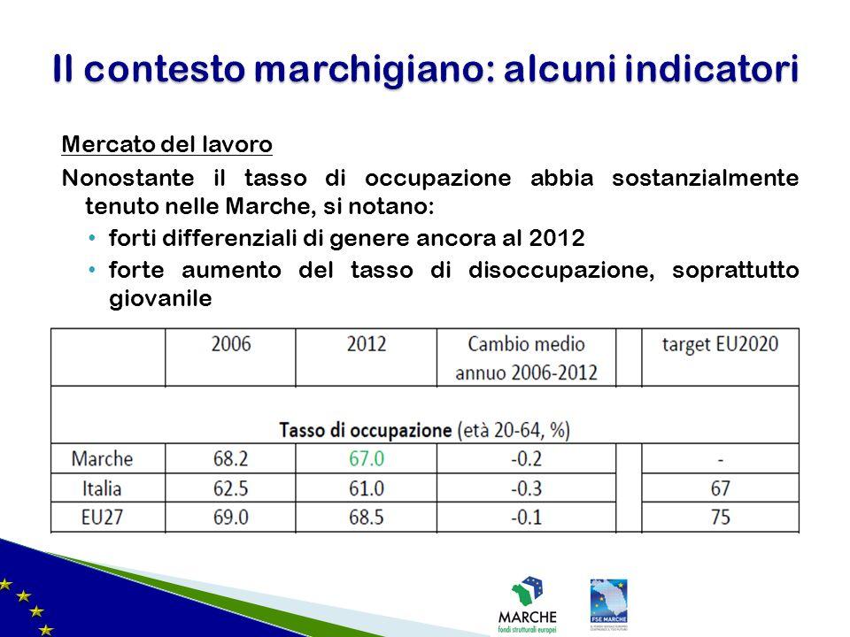 Mercato del lavoro Nonostante il tasso di occupazione abbia sostanzialmente tenuto nelle Marche, si notano: forti differenziali di genere ancora al 2012 forte aumento del tasso di disoccupazione, soprattutto giovanile Il contesto marchigiano: alcuni indicatori