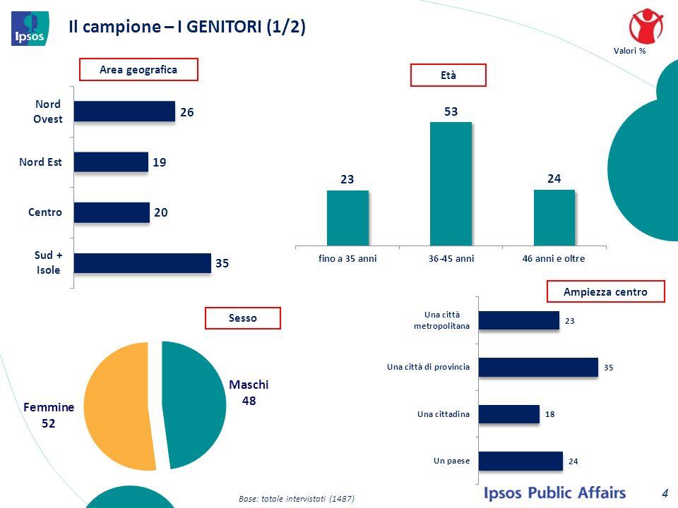 Il campione – I GENITORI (1/2) Base: totale intervistati (1487) Valori % Ampiezza centro Area geografica Età Sesso 4