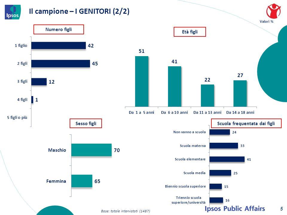 Il campione – I GENITORI (2/2) Base: totale intervistati (1487) Valori % Scuola frequentata dai figli Numero figli Età figli Sesso figli 5