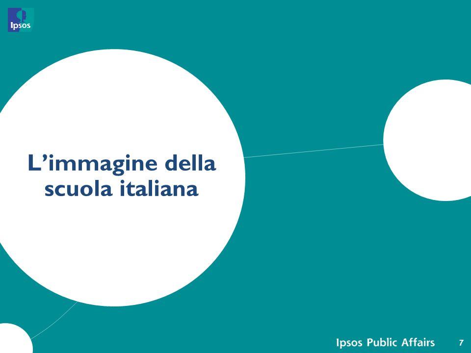 Limmagine della scuola italiana 7