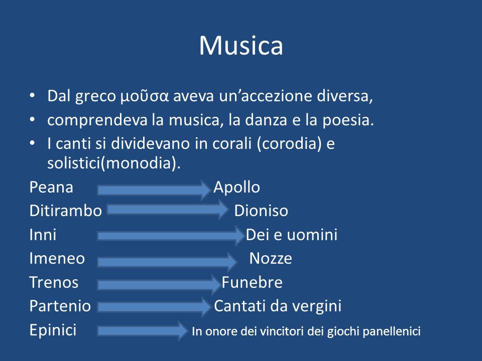 Musica Dal greco μοσα aveva unaccezione diversa, comprendeva la musica, la danza e la poesia.