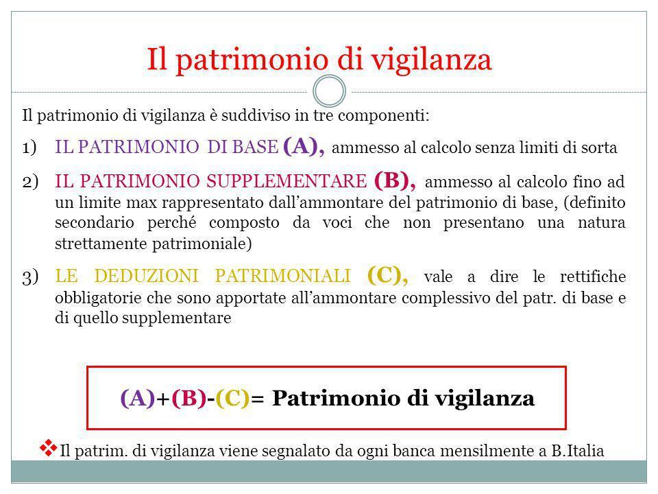 Il patrimonio di vigilanza Il patrimonio di vigilanza è suddiviso in tre componenti: 1)IL PATRIMONIO DI BASE (A), ammesso al calcolo senza limiti di s
