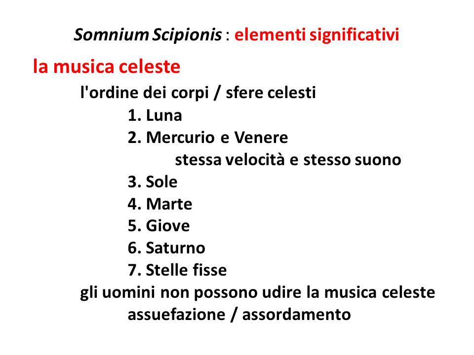 Somnium Scipionis : elementi significativi la musica celeste l'ordine dei corpi / sfere celesti 1. Luna 2. Mercurio e Venere stessa velocità e stesso