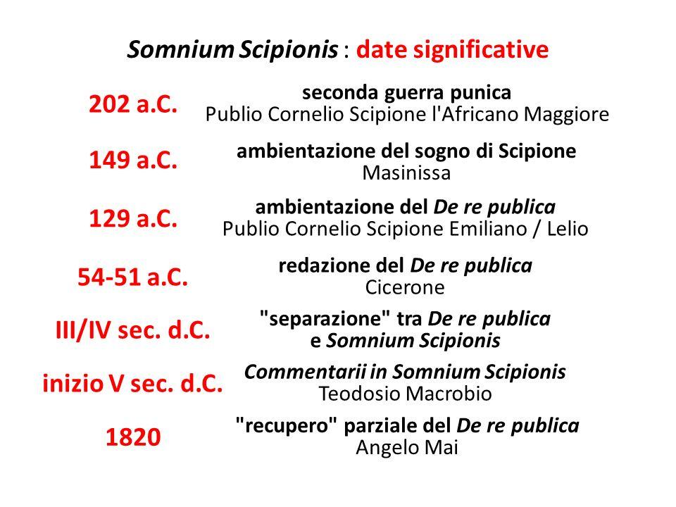 Somnium Scipionis : date significative 54-51 a.C. 129 a.C. ambientazione del sogno di Scipione Masinissa 149 a.C. 202 a.C. seconda guerra punica Publi