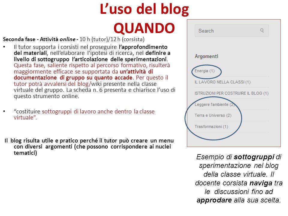 Luso del blog- Modificare un articolo 5.Larticolo può essere successivamente modificato.