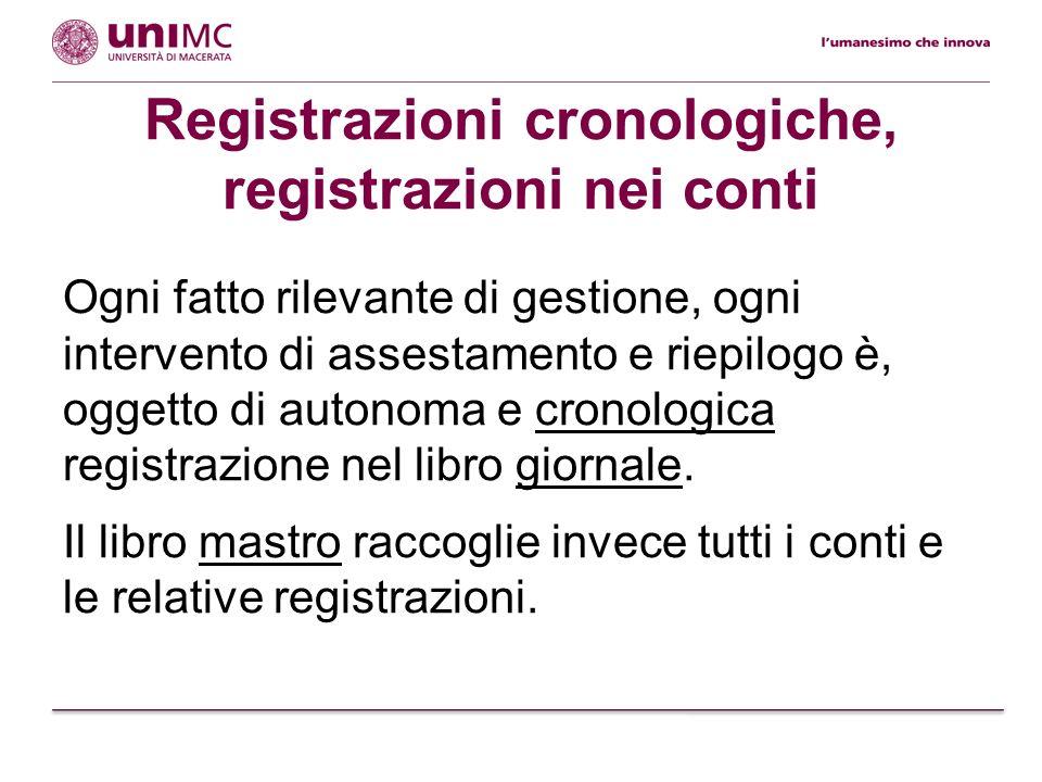 Registrazioni cronologiche, registrazioni nei conti Ogni fatto rilevante di gestione, ogni intervento di assestamento e riepilogo è, oggetto di autono