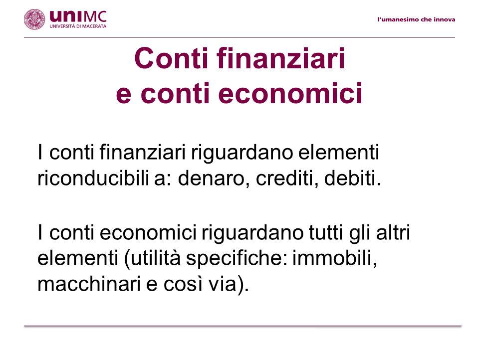 Conti finanziari e conti economici I conti finanziari riguardano elementi riconducibili a: denaro, crediti, debiti. I conti economici riguardano tutti