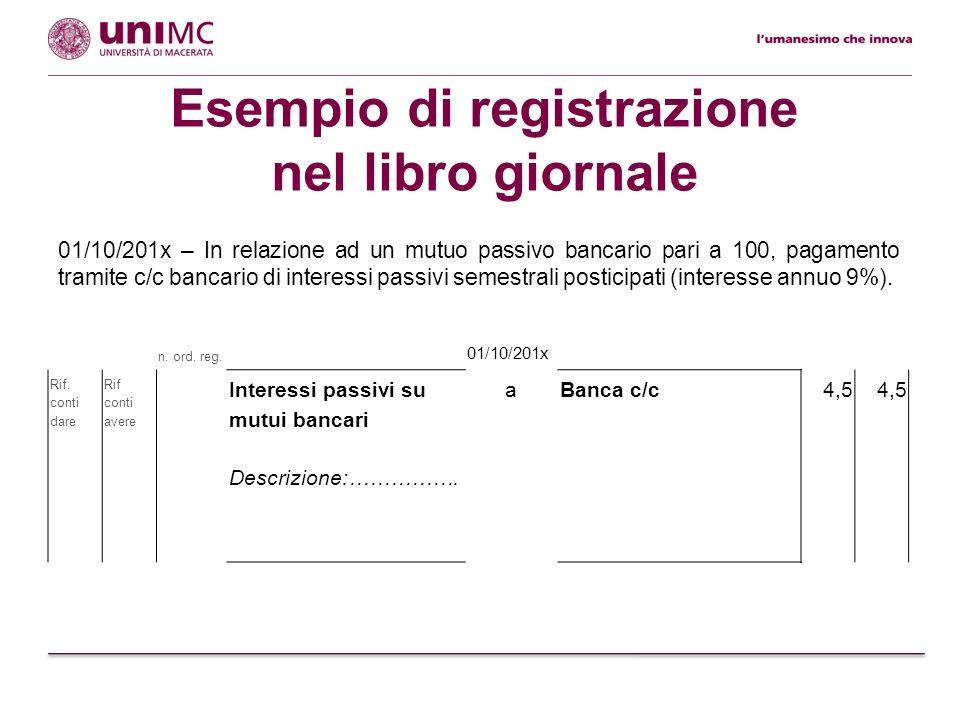 Esempio di registrazione nel libro giornale n. ord. reg. 01/10/201x Rif. conti dare Rif conti avere Interessi passivi su mutui bancari Descrizione:………