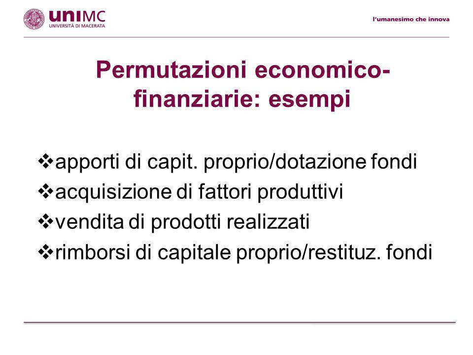 Permutazioni economico- finanziarie: esempi apporti di capit. proprio/dotazione fondi acquisizione di fattori produttivi vendita di prodotti realizzat