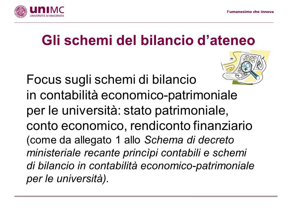 Focus sugli schemi di bilancio in contabilità economico-patrimoniale per le università: stato patrimoniale, conto economico, rendiconto finanziario (c