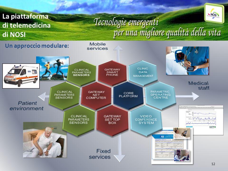 12 Un approccio modulare: La piattaforma di telemedicina di NOSI