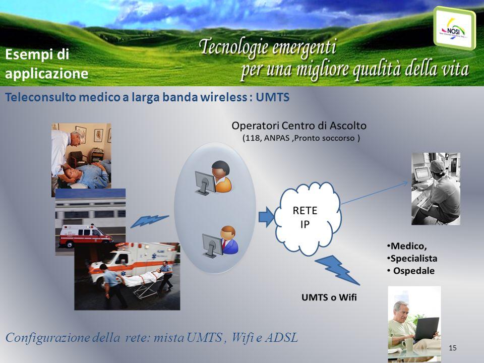 15 Teleconsulto medico a larga banda wireless : UMTS Configurazione della rete: mista UMTS, Wifi e ADSL Esempi di applicazione