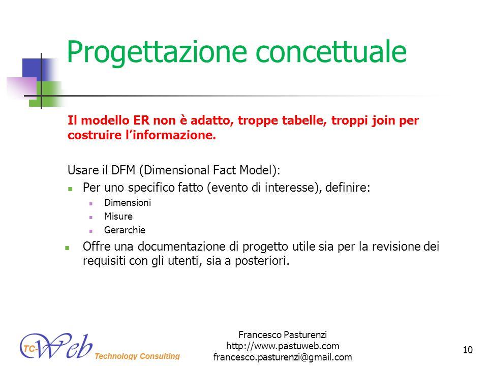 Progettazione concettuale Il modello ER non è adatto, troppe tabelle, troppi join per costruire linformazione. Usare il DFM (Dimensional Fact Model):