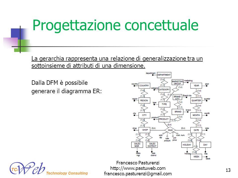 Progettazione concettuale La gerarchia rappresenta una relazione di generalizzazione tra un sottoinsieme di attributi di una dimensione. Dalla DFM è p