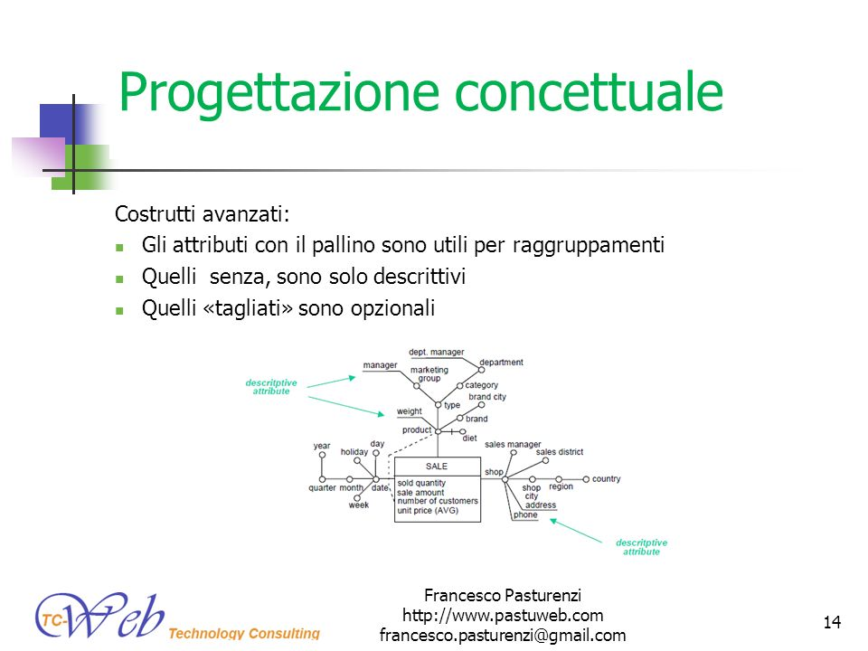 Progettazione concettuale Costrutti avanzati: Gli attributi con il pallino sono utili per raggruppamenti Quelli senza, sono solo descrittivi Quelli «t