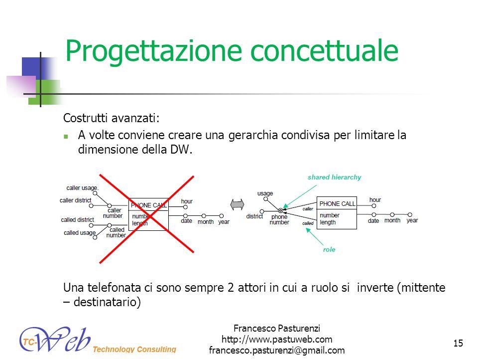Progettazione concettuale Costrutti avanzati: A volte conviene creare una gerarchia condivisa per limitare la dimensione della DW. Una telefonata ci s