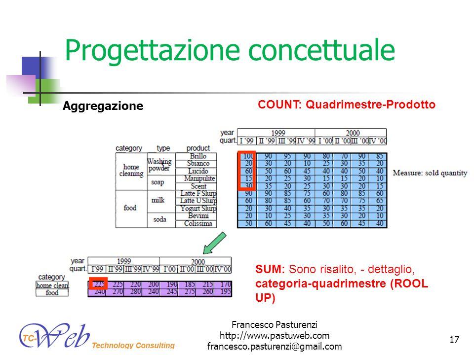 Progettazione concettuale Aggregazione Francesco Pasturenzi http://www.pastuweb.com francesco.pasturenzi@gmail.com 17 COUNT: Quadrimestre-Prodotto SUM