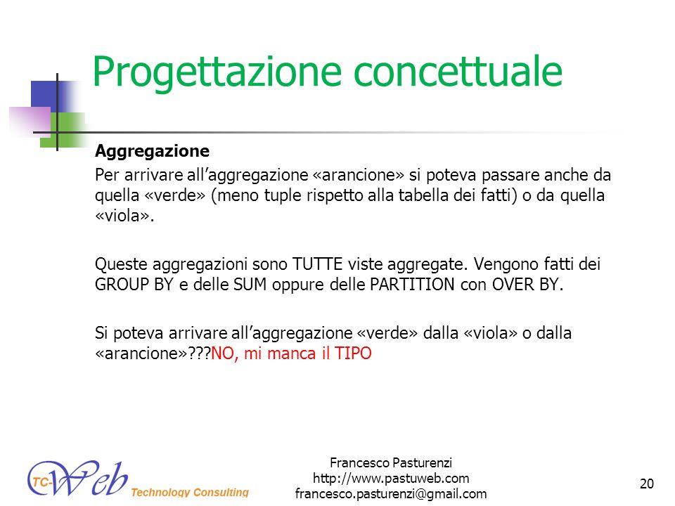 Progettazione concettuale Aggregazione Per arrivare allaggregazione «arancione» si poteva passare anche da quella «verde» (meno tuple rispetto alla ta