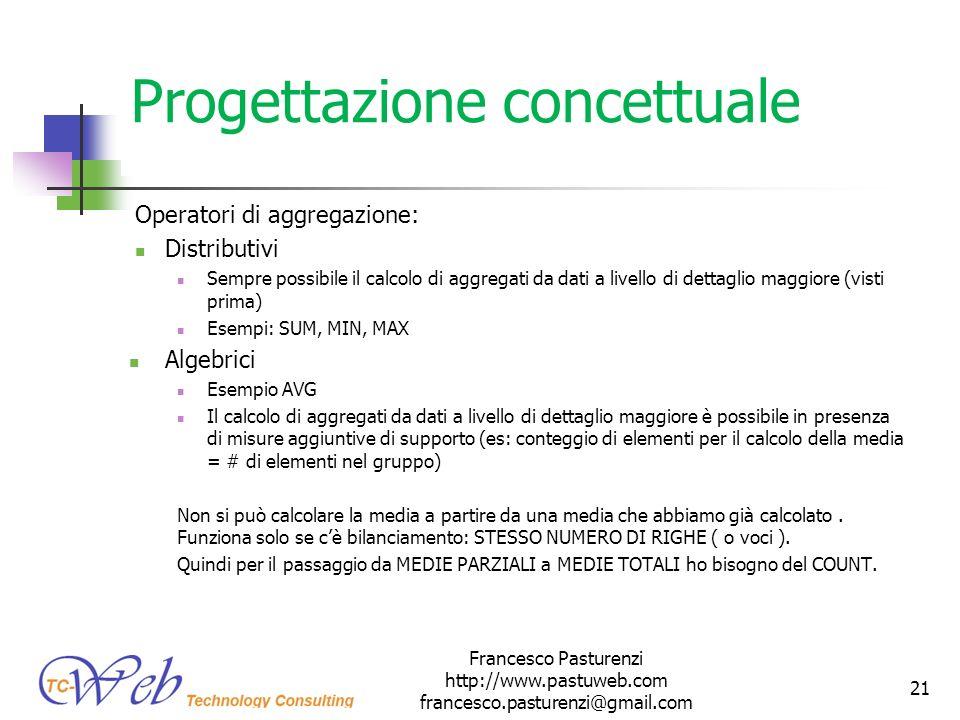 Progettazione concettuale Operatori di aggregazione: Distributivi Sempre possibile il calcolo di aggregati da dati a livello di dettaglio maggiore (vi