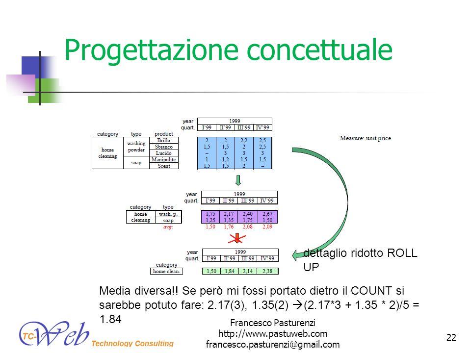 Progettazione concettuale Francesco Pasturenzi http://www.pastuweb.com francesco.pasturenzi@gmail.com 22 Media diversa!! Se però mi fossi portato diet