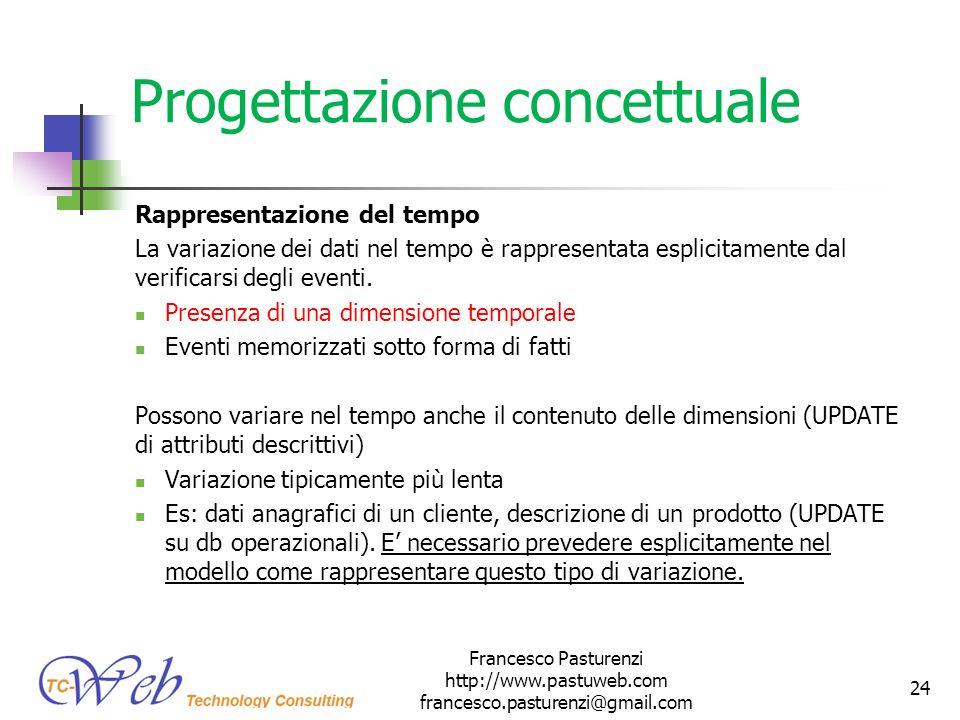 Progettazione concettuale Rappresentazione del tempo La variazione dei dati nel tempo è rappresentata esplicitamente dal verificarsi degli eventi. Pre