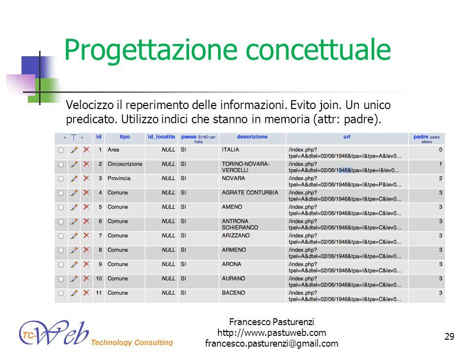 Progettazione concettuale Velocizzo il reperimento delle informazioni. Evito join. Un unico predicato. Utilizzo indici che stanno in memoria (attr: pa
