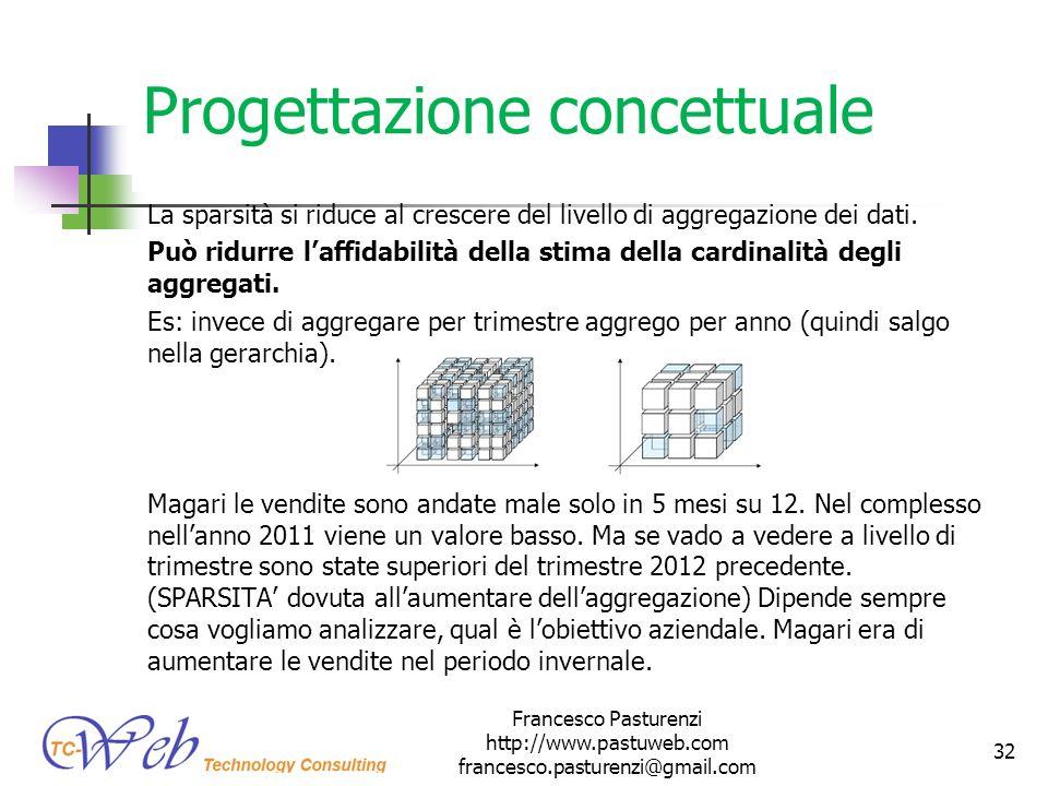 Progettazione concettuale La sparsità si riduce al crescere del livello di aggregazione dei dati. Può ridurre laffidabilità della stima della cardinal