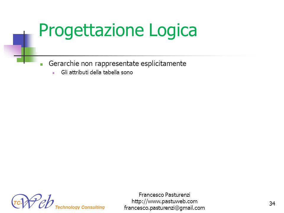 Progettazione Logica Gerarchie non rappresentate esplicitamente Gli attributi della tabella sono Francesco Pasturenzi http://www.pastuweb.com francesc