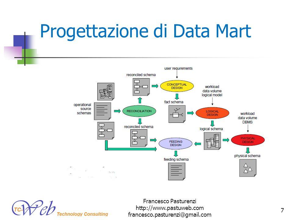 Progettazione di Data Mart Francesco Pasturenzi http://www.pastuweb.com francesco.pasturenzi@gmail.com 7