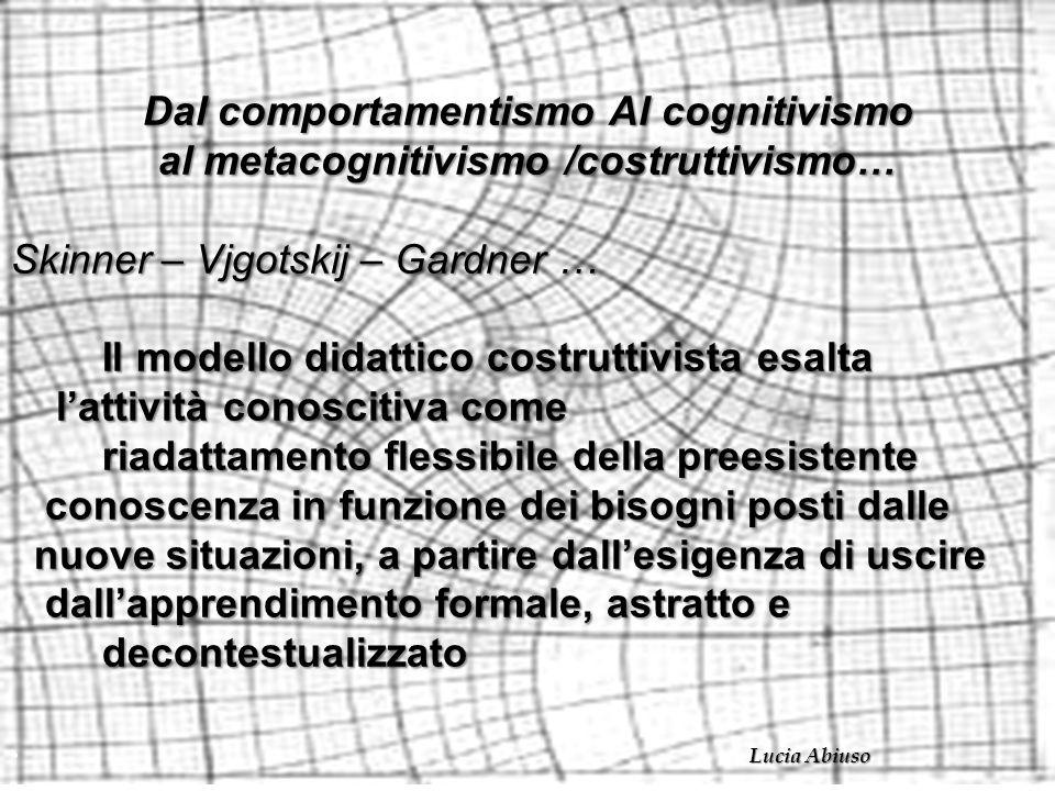 Dal comportamentismo Al cognitivismo al metacognitivismo /costruttivismo… Skinner – Vjgotskij – Gardner … Il modello didattico costruttivista esalta I
