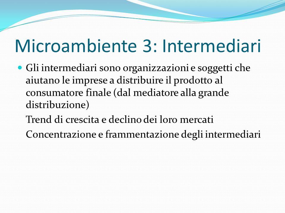 Microambiente 3: Intermediari Gli intermediari sono organizzazioni e soggetti che aiutano le imprese a distribuire il prodotto al consumatore finale (