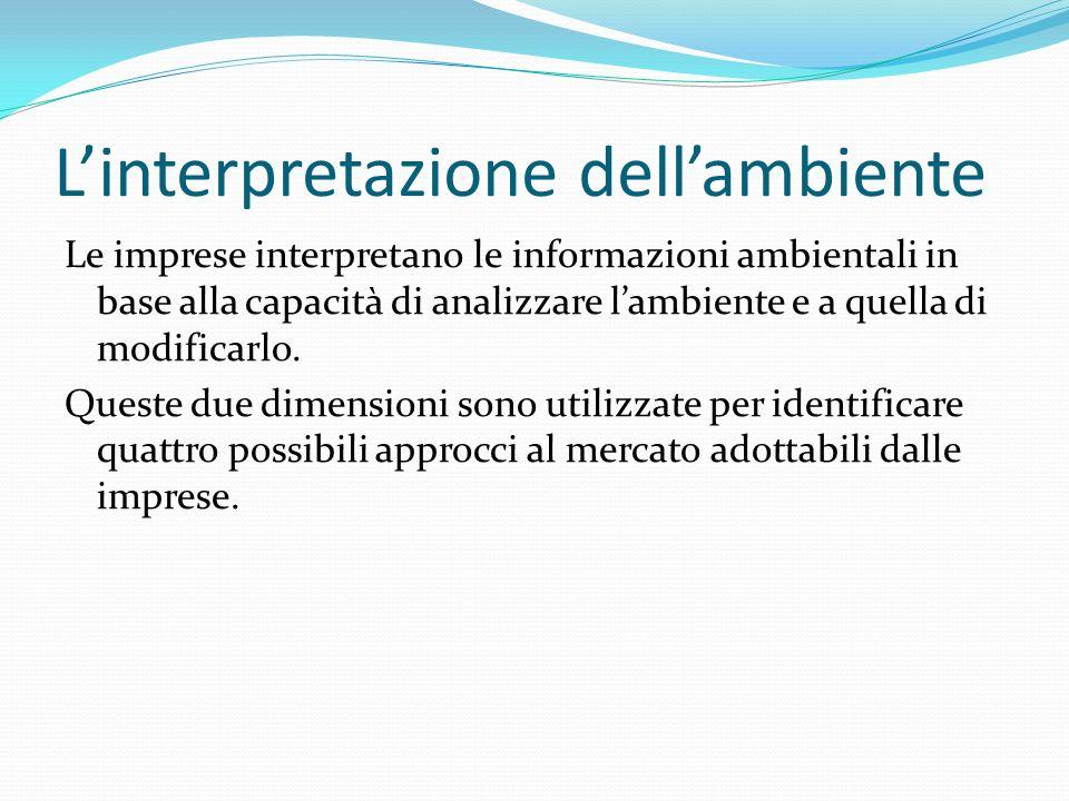 Linterpretazione dellambiente Le imprese interpretano le informazioni ambientali in base alla capacità di analizzare lambiente e a quella di modificar