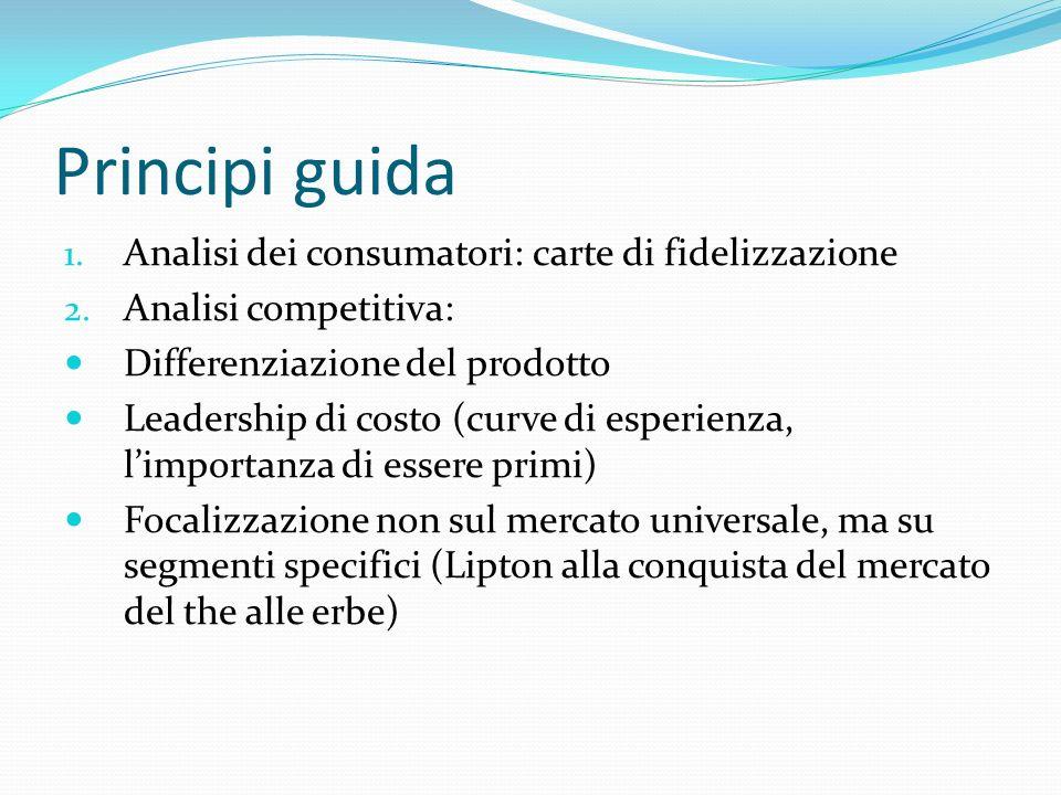 Principi guida 1. Analisi dei consumatori: carte di fidelizzazione 2. Analisi competitiva: Differenziazione del prodotto Leadership di costo (curve di
