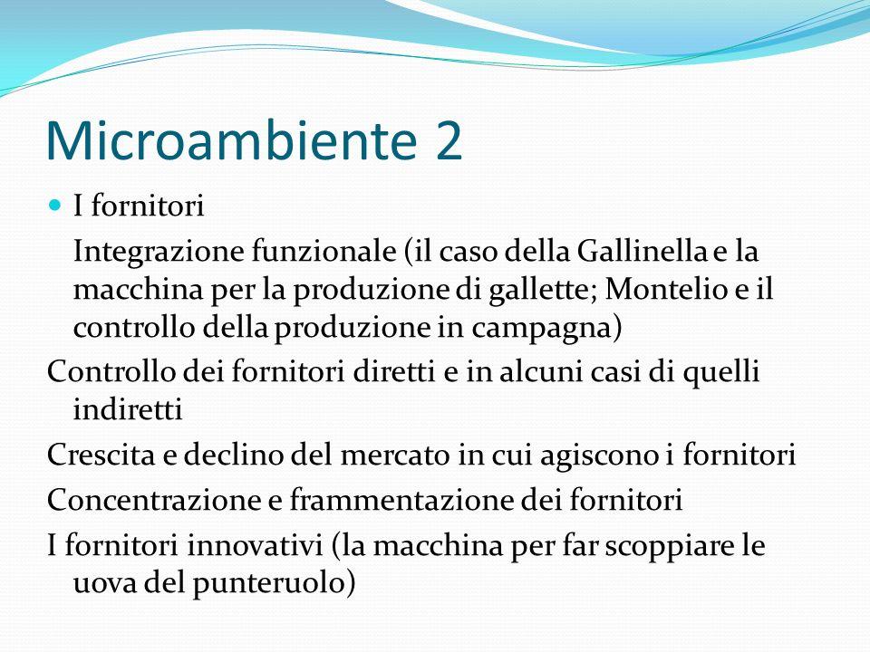 Microambiente 2 I fornitori Integrazione funzionale (il caso della Gallinella e la macchina per la produzione di gallette; Montelio e il controllo del