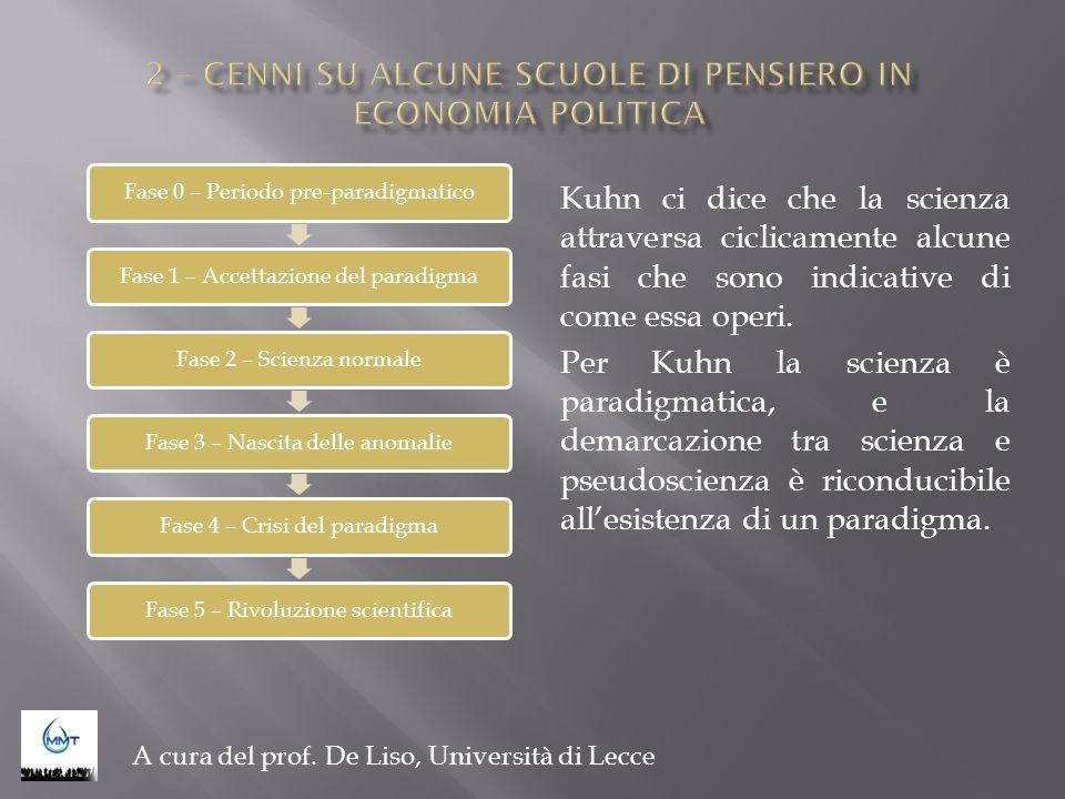 Kuhn ci dice che la scienza attraversa ciclicamente alcune fasi che sono indicative di come essa operi. Per Kuhn la scienza è paradigmatica, e la dema