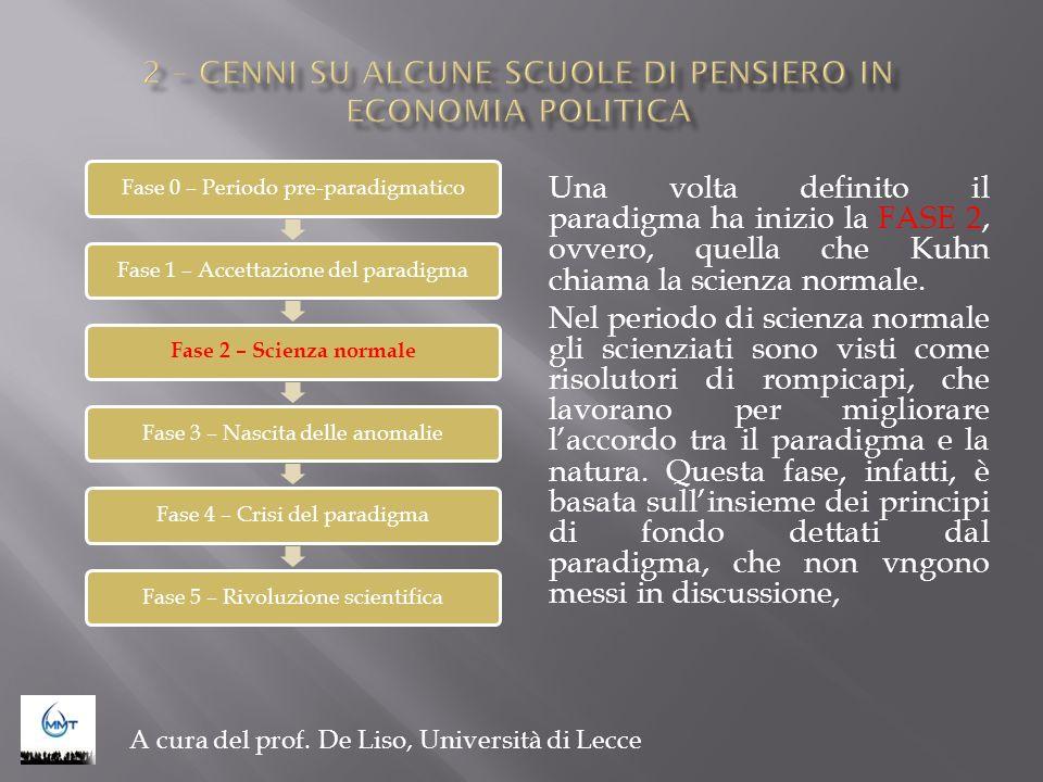 Una volta definito il paradigma ha inizio la FASE 2, ovvero, quella che Kuhn chiama la scienza normale. Nel periodo di scienza normale gli scienziati