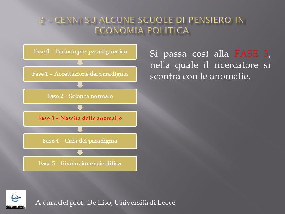 Si passa così alla FASE 3, nella quale il ricercatore si scontra con le anomalie. A cura del prof. De Liso, Università di Lecce Fase 0 – Periodo pre-p