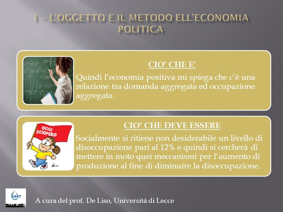A cura del prof. De Liso, Università di Lecce CIO CHE E Quindi leconomia positiva mi spiega che cè una relazione tra domanda aggregata ed occupazione