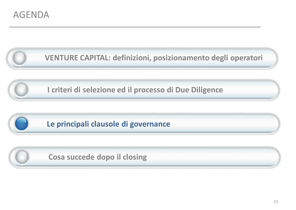 AGENDA 15 VENTURE CAPITAL: definizioni, posizionamento degli operatori I criteri di selezione ed il processo di Due Diligence Le principali clausole d