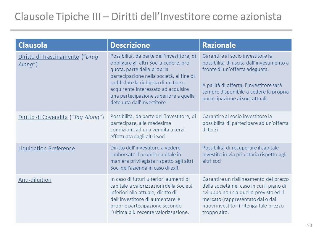 Clausole Tipiche III – Diritti dellInvestitore come azionista 19 ClausolaDescrizioneRazionale Diritto di Trascinamento (Drag Along) Possibilità, da pa