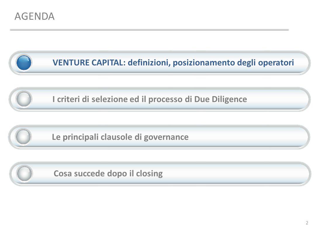 AGENDA 2 VENTURE CAPITAL: definizioni, posizionamento degli operatori I criteri di selezione ed il processo di Due Diligence Le principali clausole di