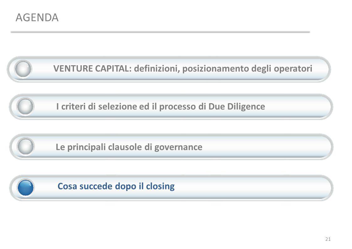 AGENDA 21 VENTURE CAPITAL: definizioni, posizionamento degli operatori I criteri di selezione ed il processo di Due Diligence Le principali clausole d