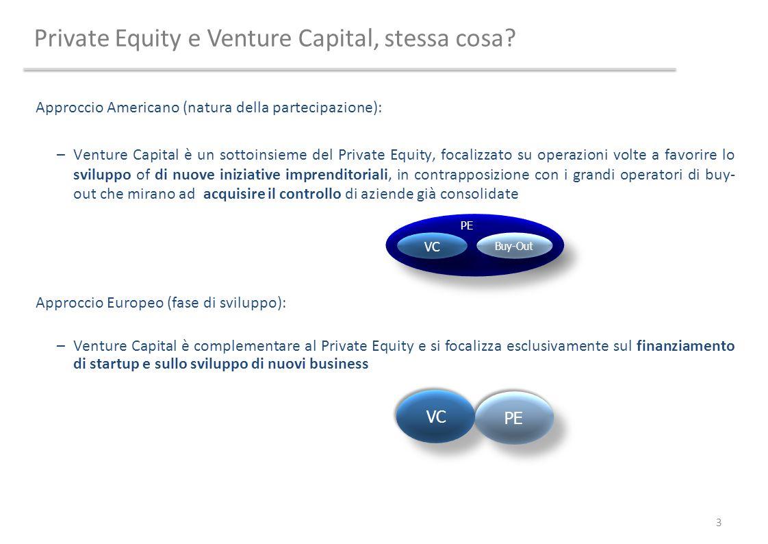 Private Equity e Venture Capital, stessa cosa? Approccio Americano (natura della partecipazione): –Venture Capital è un sottoinsieme del Private Equit